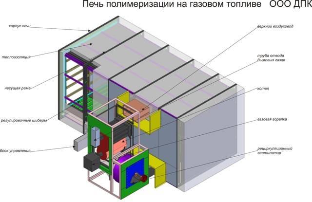 Печь газовая схема 2