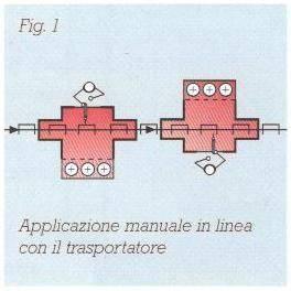 характеристики рекуператора 1