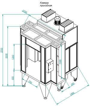 Схема покрасочной камеры порошкового напыления