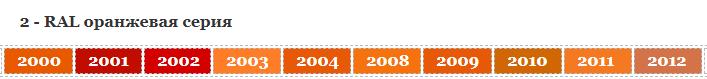 2 - RAL оранжевая серия